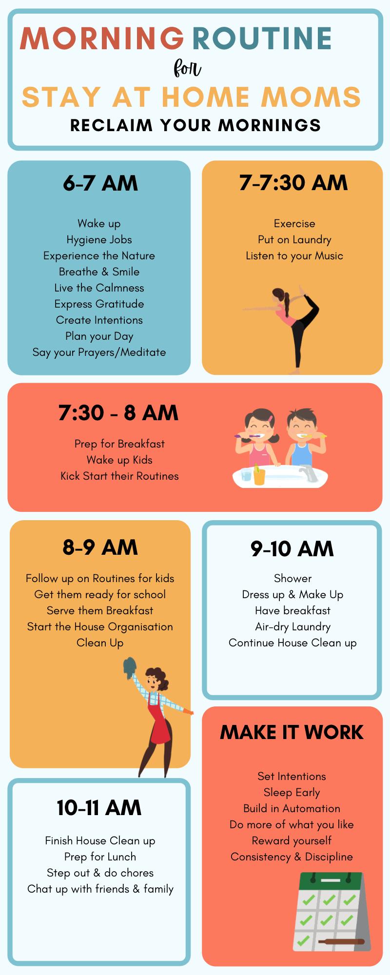 Sample Morning Routine for SAHMs